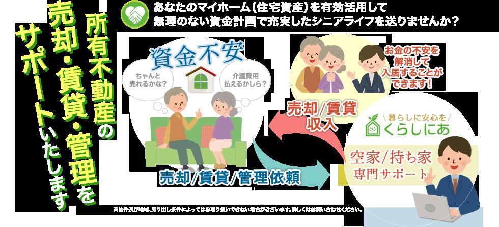所有不動産の売却をサポートいたします。あなたのマイホーム(住宅資産)を有効活用して無理のない資金計画で充実したシニアライフを送りませんか?